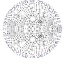 An Impedance Smith Chart (with no data plotted) by allhistory