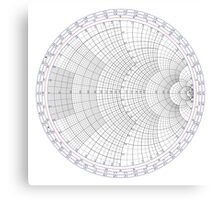 An Impedance Smith Chart (with no data plotted) Canvas Print