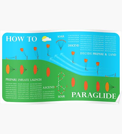 How To Paraglide — Infographic Poster