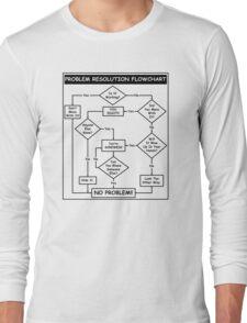 Problem Resolution Flowchart Long Sleeve T-Shirt
