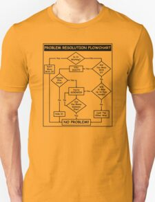 Problem Resolution Flowchart Unisex T-Shirt