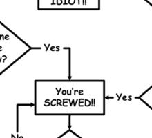 Problem Resolution Flowchart Sticker