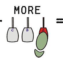 Drifting basics - Math sticker by ManfootIN