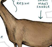 Anatomy of a Goat Sticker