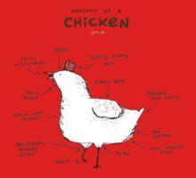 Anatomy of a Chicken Kids Clothes
