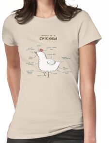 Anatomy of a Chicken Womens Fitted T-Shirt