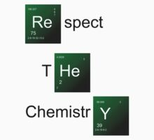 Respect the chemistry breaking bad by eamon short