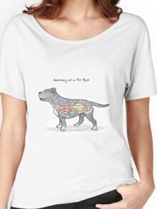 Anatomy of a Pit Bull Women's Relaxed Fit T-Shirt