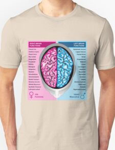 Human brain left and right functions vector T-Shirt