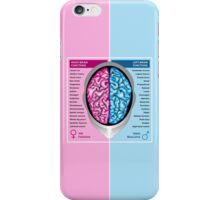 Human brain left and right functions vector iPhone Case/Skin