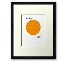The Jay-Z Pie Chart Framed Print