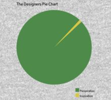 The Designers Pie Chart by fehinq