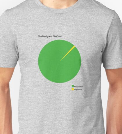 The Designers Pie Chart Unisex T-Shirt