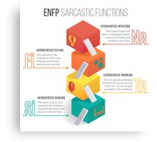 ENFP Sarcastic Functions Canvas Print