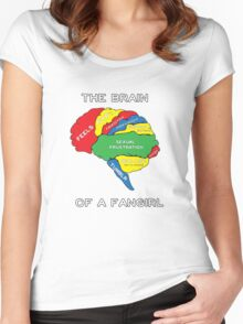 The Brain of a Fangirl Women's Fitted Scoop T-Shirt