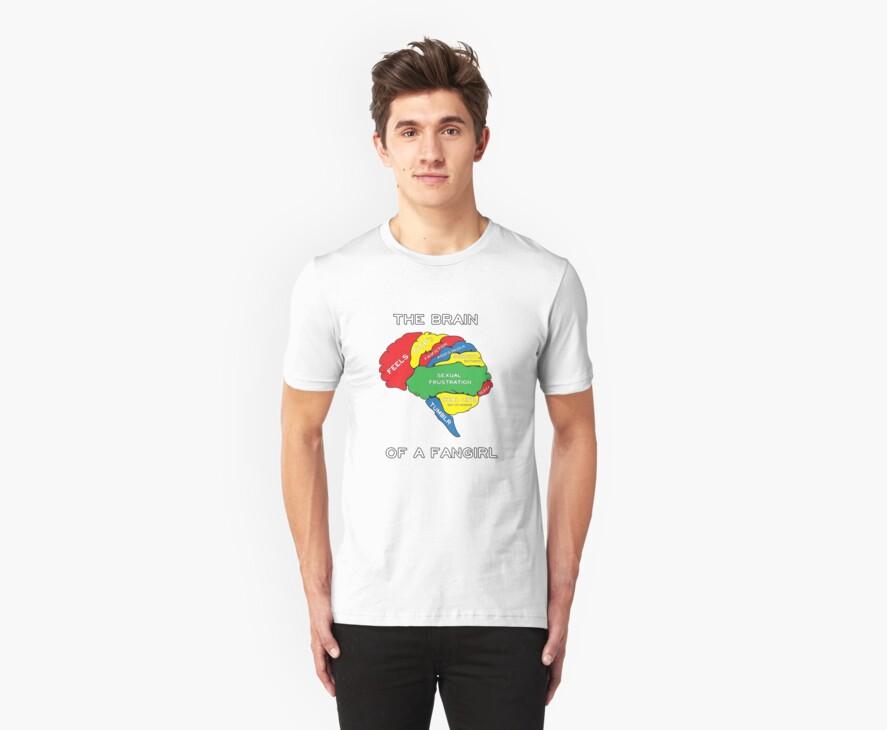 The Brain of a Fangirl by NerdGoneCrazy