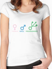 Female, Male, Programmer Women's Fitted Scoop T-Shirt
