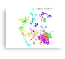 The Graph Of Human Diseases Canvas Print