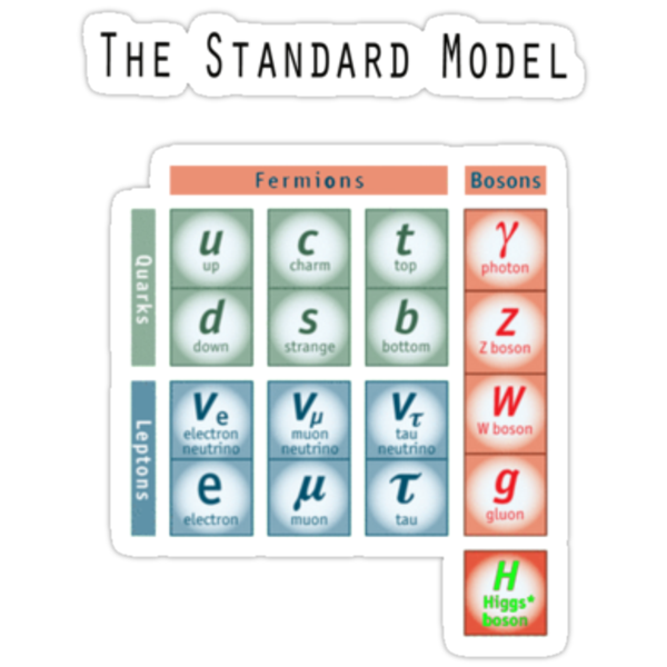 The God Particle: Higgs Boson and the Standard Model by TheSmile