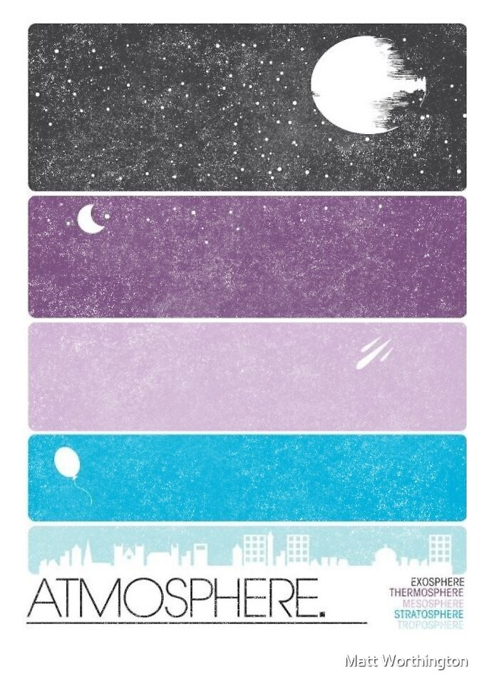 Atmosphere Poster by Matt Worthington