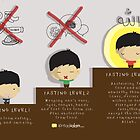 Levels of Fasting by SpreadSaIam