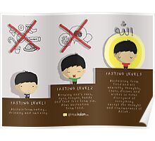 Levels of Fasting Poster