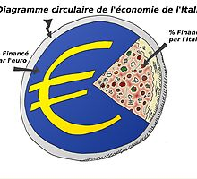 Italie economie et diagramme circulaire by Binary-Options