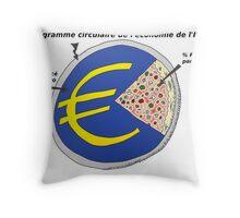 Italie economie et diagramme circulaire Throw Pillow