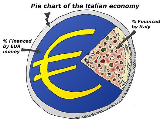 Caricature of the Italian economy as a Pizza Pie Chart by Binary-Options