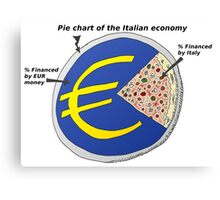 Caricature of the Italian economy as a Pizza Pie Chart Canvas Print