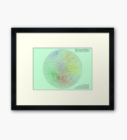 The Graph Of Ideas Version 2 Framed Print