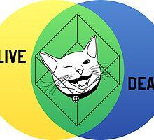 Schrödinger's Cat Venn Diagram by spykles