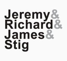 Jetset Top Gear by SwordStruck