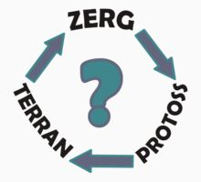 Starcraft: Zerg/Terran/Protoss? Kids Clothes