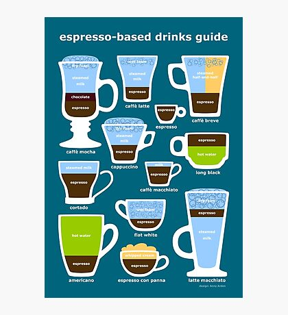 Espresso-Based Drinks Guide Photographic Print