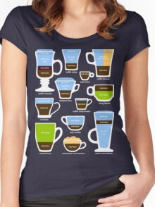 Espresso-Based Drinks Guide Women's Fitted Scoop T-Shirt