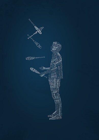 Juggling Typology  by Sam Mann