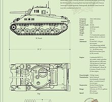 Sherman Tank by Bill Chodubski