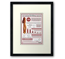 The Aroma of Frying Bacon Framed Print