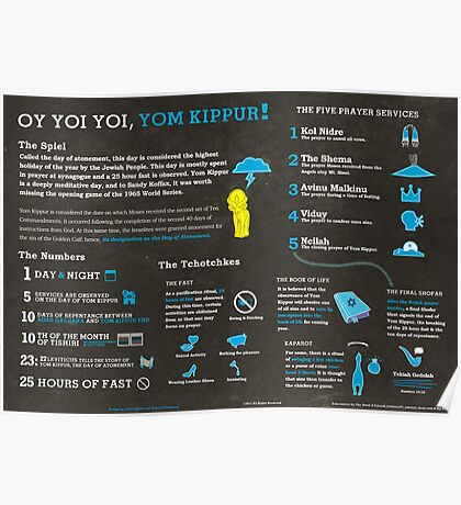 Yom Kippur explained: A Jewish holiday infographic Poster