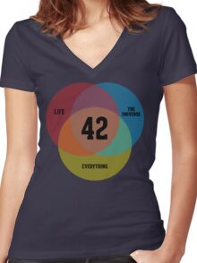 Venn Diagram: Life, the Universe & Everything Women's Fitted V-Neck T-Shirt