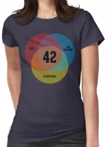 Venn Diagram: Life, the Universe & Everything Womens Fitted T-Shirt