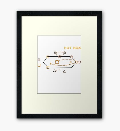 Divide That By Nine, Please! Framed Print