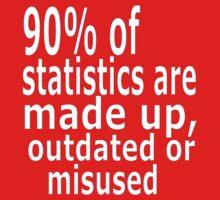 90% Kids Clothes