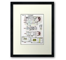 Firefly Ships of the Verse Weston Class Monty's ship Framed Print