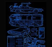 BTTF DELOREAN by jomacart