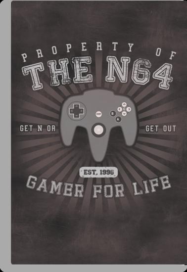 Property of N64 by thehookshot