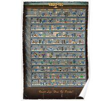 Fallout 4 - Vault-Tec Perk Chart Poster