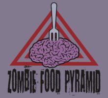 Zombie Food Pyramid by David Ayala