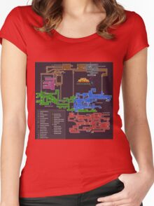 Super Metroid Map Women's Fitted Scoop T-Shirt